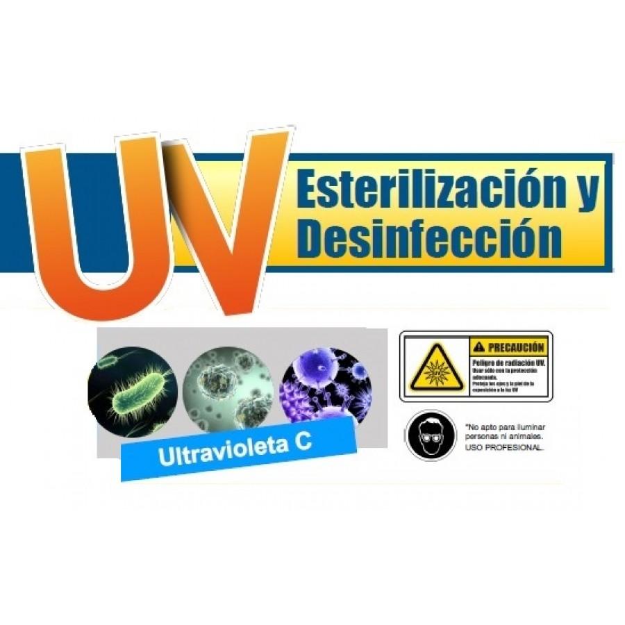 Iluminación Esterilización y Desinfección